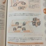 エンジニアに転職希望者におススメの本!「ネットワークの重要用語解説」が分かりやすい!